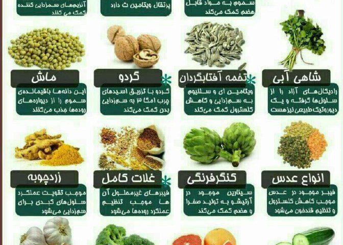 ۱۵ ماده ی غذایی طبیعی که بدنتان را سم زدایی و پاکسازی می کند