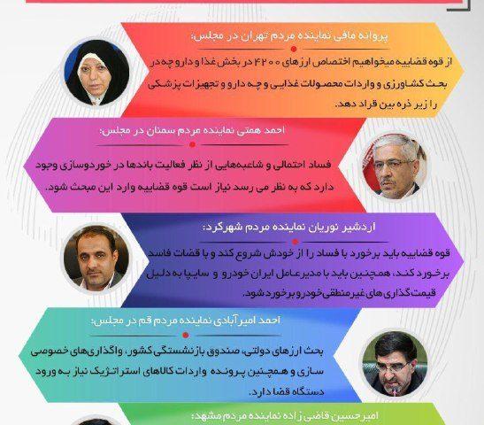 از درخواست برای برخورد با قضات فاسد تا پرونده کوهخواریهای ارتفاعات جنوبی مشهد