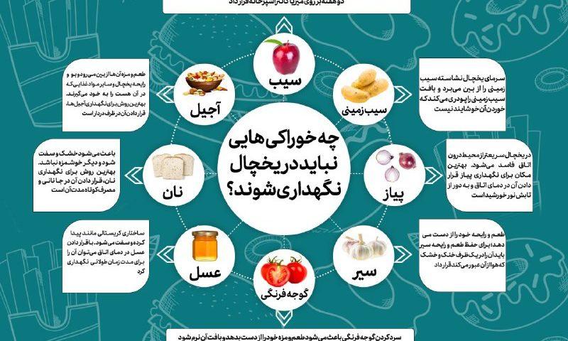 چه خوراکیهایی نباید در یخچال نگهداری شوند؟