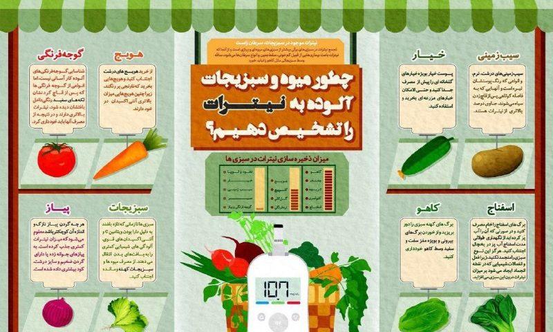 چگونه میوه و سبزیجات آلوده به نیترات را تشخیص دهیم