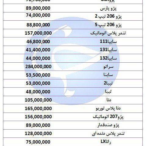 قیمت خودروهای پرفروش در اول مهر ۹۸