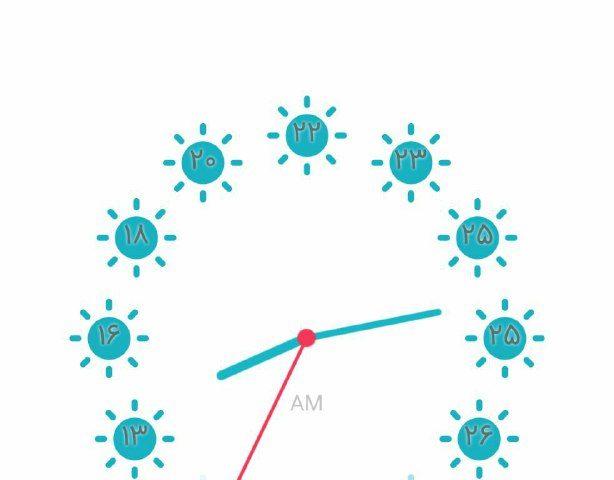 پیش بینی دمای هوای کرج امروز