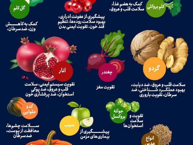 ️بهترین خوراکیهای پاییز و خواصشان