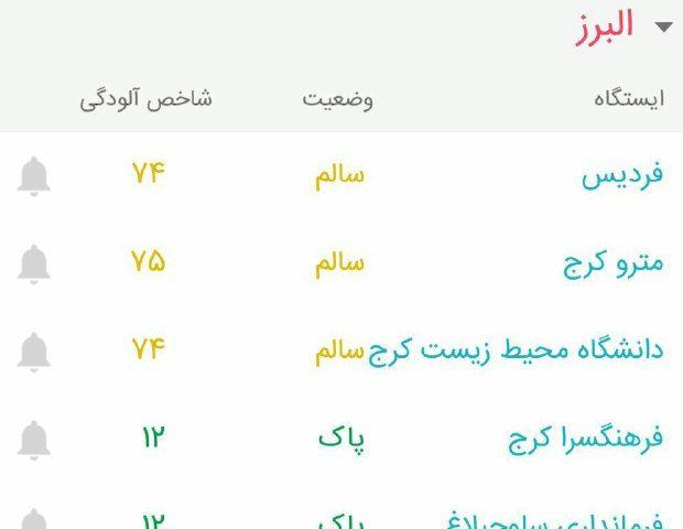 ️شاخص آلودگی استان البرز