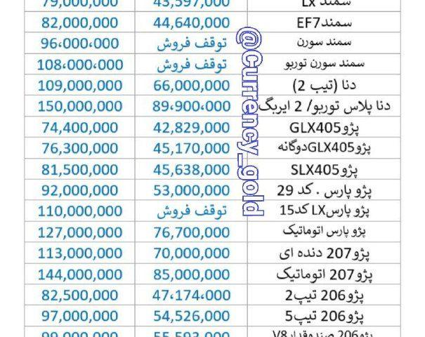 آخرین بروزرسانی قیمت خودروهای شرکت ایرانخودرو ۹۸/۰۱/۲۶
