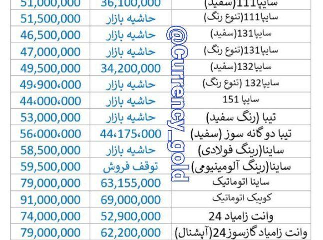 آخرین بروزرسانی قیمت خودروهای شرکت سایپا ۹۸/۰۱/۲۶