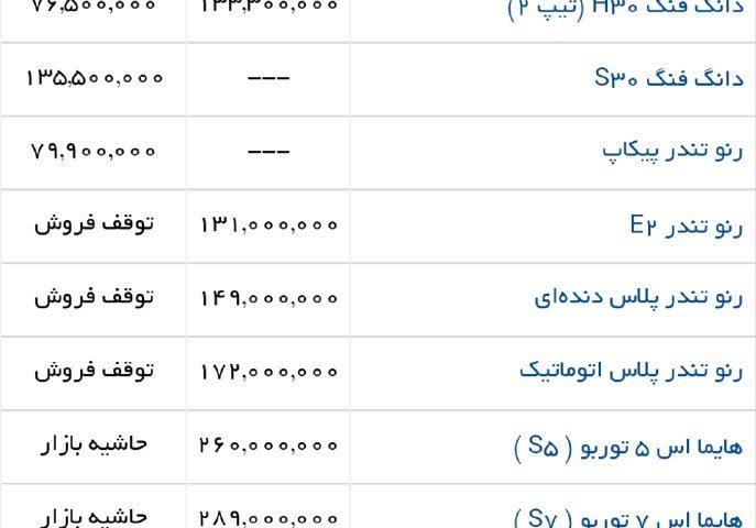 جدیدترین لیست کامل قیمت خودروهای داخلی شرکت ایرانخودرو ۹۸/۰۴/۱۲