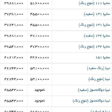 جدیدترین لیست کامل قیمت خودروهای داخلی شرکت سایپا ۹۸/۰۴/۱۲