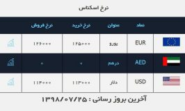 تکرار قیمت چهارشنبه  فروش دلار ۱۱ ۴۰۰