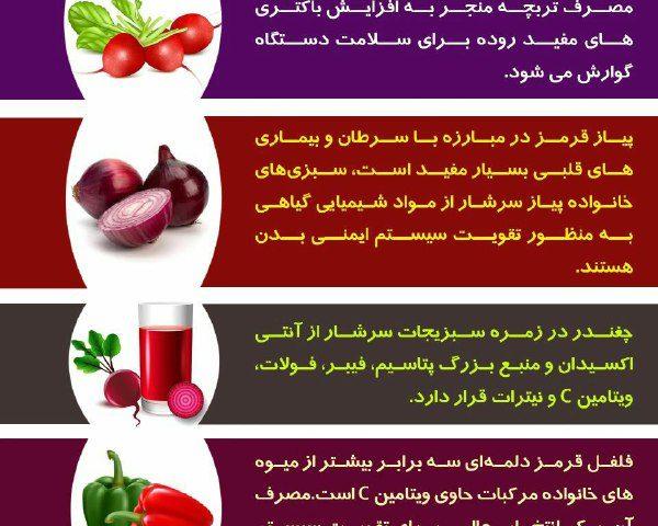 ۵ ماده غذایی که به جنگ سرطان میرود