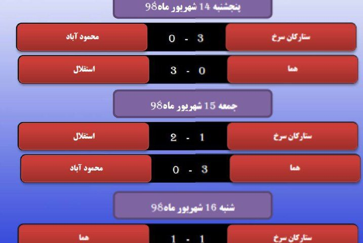 نتایج مسابقات زیر ۱۳ سال