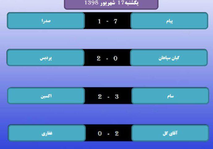 نتایج هفته دوم مسابقات لیگ برت