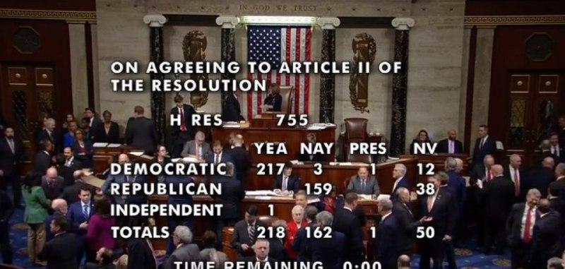 هر دو بند استیضاح ترامپ تصویب