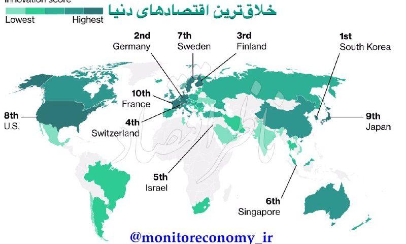️ خلاقترین اقتصادهای دنیا