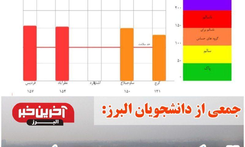 ️با توجه با افزایش آلودگی هوا