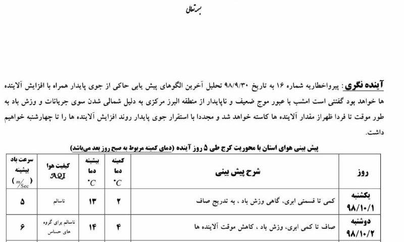 مدارس البرز تا آخر هفته تعطی